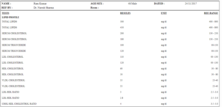 nevino lipid profile report